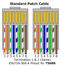 cat5e straight through wiring diagram images networking cable wiring diagram ether rj45 cable