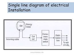 home wiring domestic wiring 4 30 single line diagram
