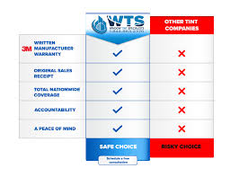 Window Brand Comparison Chart Comparison Chart Window Tint Specialists Authorized Platinum
