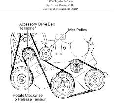 1993 chrysler lebaron serpentine belt a diagram liter engine