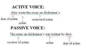 The Writing Center Active Vs Passive Voice