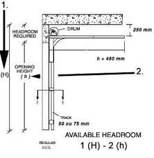 low clearance garage doorHeadroom Required  Headroom Calculation  Garaga