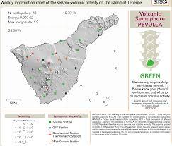 Tenerife Volcano Latest News Will Mount Teide Erupt