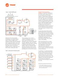 Geothermal Heat Exchanger Design Energy Saving Strategies For Water Source Heat Pump Systems