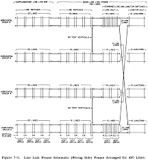 mdf diagram schematic all about repair and wiring collections mdf diagram schematic survey of telephone switching chapter switches survey chapter 7html mdf wiring diagram