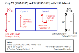 battery cable jeep wrangler (yj, tj Jeep 4 Cylinder Engine Diagram M38 Jeep Engine