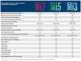 Intel 8th Generation Core I7 8700k Core I5 8400