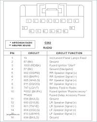radio wiring diagram 2003 f150 stereo harness oasissolutions co ford radio wiring diagram lovely falcon stereo f 2003 f150 xl ford radio wiring diagram