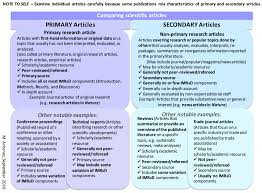management essay topics about musicals