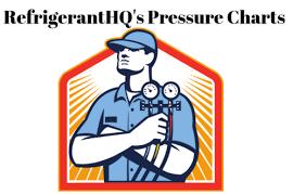 How Much Is Refrigerant Per Pound In 2017 Refrigerant Hq