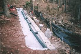 Solve Common Drainage Problems  HGTVDrainage In Backyard