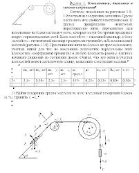 Скачать методички примеры решений контрольные шпаргалки  Контрольная работа по физике БрГТУ вар 30