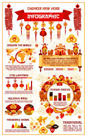 Chinese New Year Chart Chinese New Year Info Graphics Of Diagram And Traditional Symbols