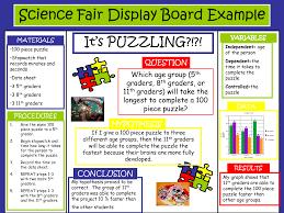 Science Fair Poster Template Allwaycarcare Com