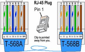 cat6 phone wiring circuit connection diagram \u2022  cat 6 wiring diagram the best cat 2018 rh cat freebrem site cat6 telephone wiring diagram
