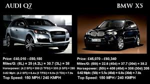 Audi Q7 vs BMW X5 Specifications - YouTube