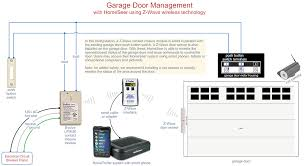 z wave garage doorHow To Control Your Garage Door with HomeSeer  HomeSeer Message Board