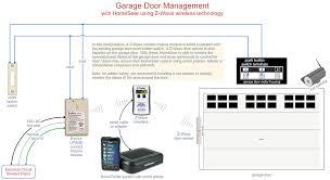 how to control your garage door with homeseer message board