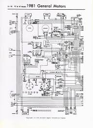 1985 chevy pickup wiring diagram schematics and wiring diagrams 1985 chevy s10 blazer full color wiring diagrams 4x4 emissions