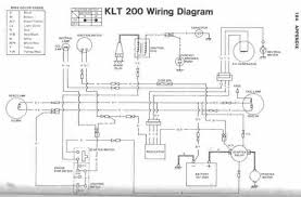 home generator wiring diagram wiring diagram wind generators for home use homemade turbine home standby generator wiring diagram source