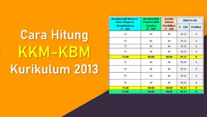 We did not find results for: Cara Mudah Hitung Kkm Kbm Dalam Penilaian Kurikulum 2013 Guru Abata