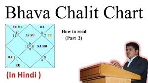 How To Read Bhava Chalit Chart 2nd Part Nitin Kashyap