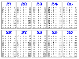 Math Table 25 To 30