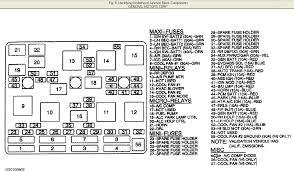 access 2013 chevrolet malibu fuse box explore schematic wiring 2013 chevy malibu lt fuse box diagram at 2013 Chevy Malibu Lt Fuse Box