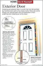 closet door jamb how to install a door jamb fetching installing exterior door at door jamb