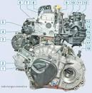 Двигатель для лада ларгус