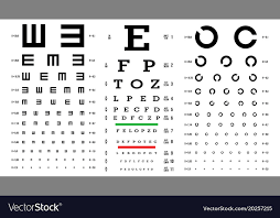 Vision Acuity Chart Eye Test Chart Vision Exam Optometrist