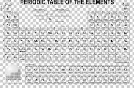 Periodic Table Chemistry Chemical Element Symbol Png