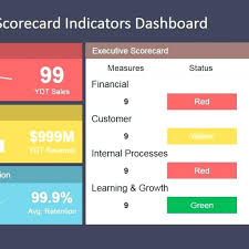 Scorecard Templates Excel Balanced Scorecard Format In Excel Tirevi Fontanacountryinn Com