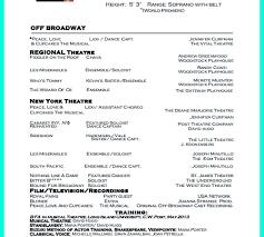 Dance Teacher Resume Cover Letter Objective Example Sample High ...