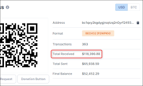 If you find this post. How To See How Much Money Has Been Sent To A Bitcoin Address