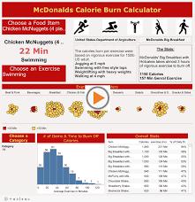 mcdonalds menu calorie burn calculator