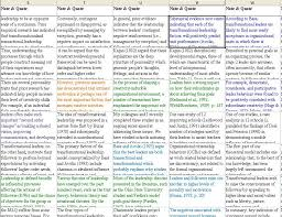 Literature Review Matrix Sample In Text Citation References In Research Papers Explorable