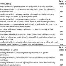 Aaron CLOPTON | University of Kansas, Kansas | KU | Laboratory for the  Study of Sport Management