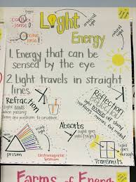 Light Energy Anchor Chart Science Anchor Charts Science