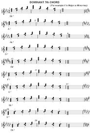 Dominant Seventh Chord Chart Dominant Chord Charts Seventh Inversions Structures