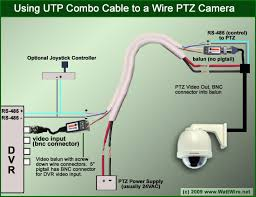 wiring diagram cat cctv wiring image wiring diagram new to cctv have a system in thought u2022 cctv forum on wiring diagram cat5 cctv
