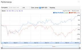 Google Finance My Portfolio Chart Google Finance How To Track Your Stock Portfolio