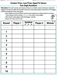 Greater Than Less Than Equal To Game Lesson Plan