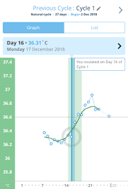 Ovusense Fertility Monitor Review Its Mostly Okay
