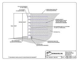 Small Picture Ultrablock Retaining Wall Drawings