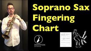 Soprano Saxophone Finger Chart Notes For Soprano Sax