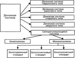 Современное образование в украине реферат blog  Электронные платежные системы Реферат на тему Электронные деньги денеж