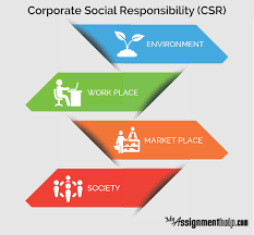 pros and cons of corporate social responsibilities facing difficulties your csr assignment essay or dissertation get assistance from our