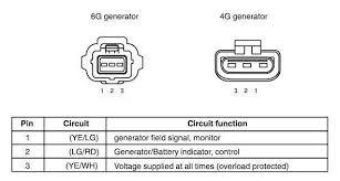 1999 Ford Explorer Alternator Wiring Diagram Ford Alternator Wiring Schematic