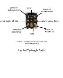 double rocker switch wiring diagram internal wiring diagram double pole double throw switch wiring diagram for wiring library rh 11 mac happen de double rocker switch 20a 125v wiring diagram double rocker switch 20a